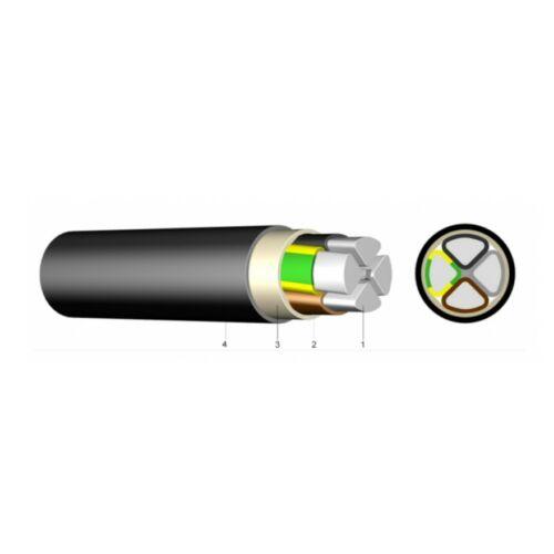 E-AYY-J Alumínium kábel